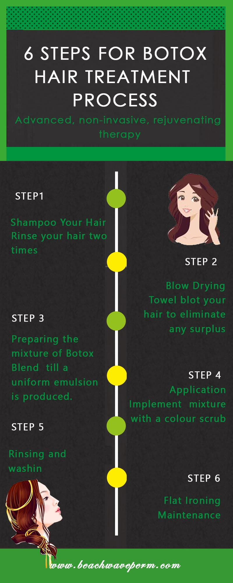 infographic How to apply Botox treatment for hair