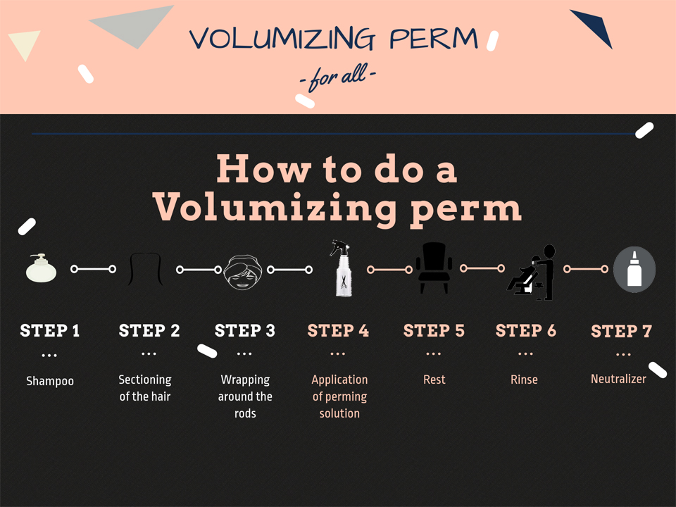 How to do a Volumizing perm