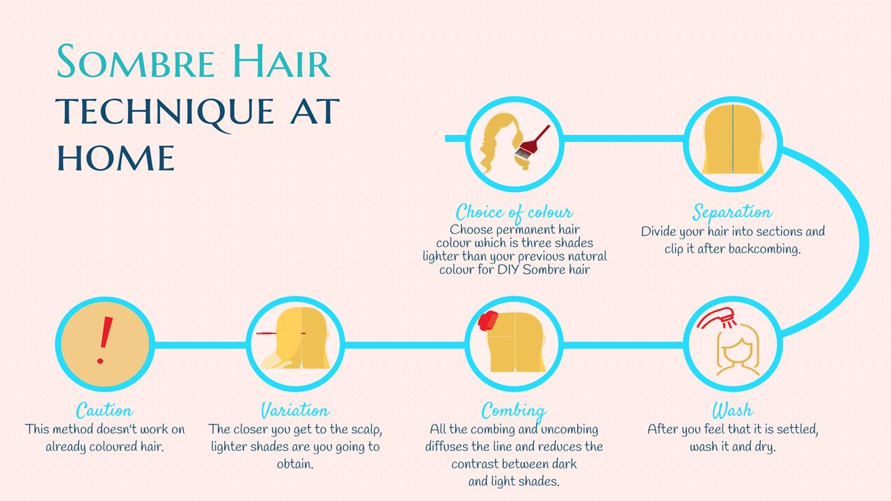 DIY Sombre hair