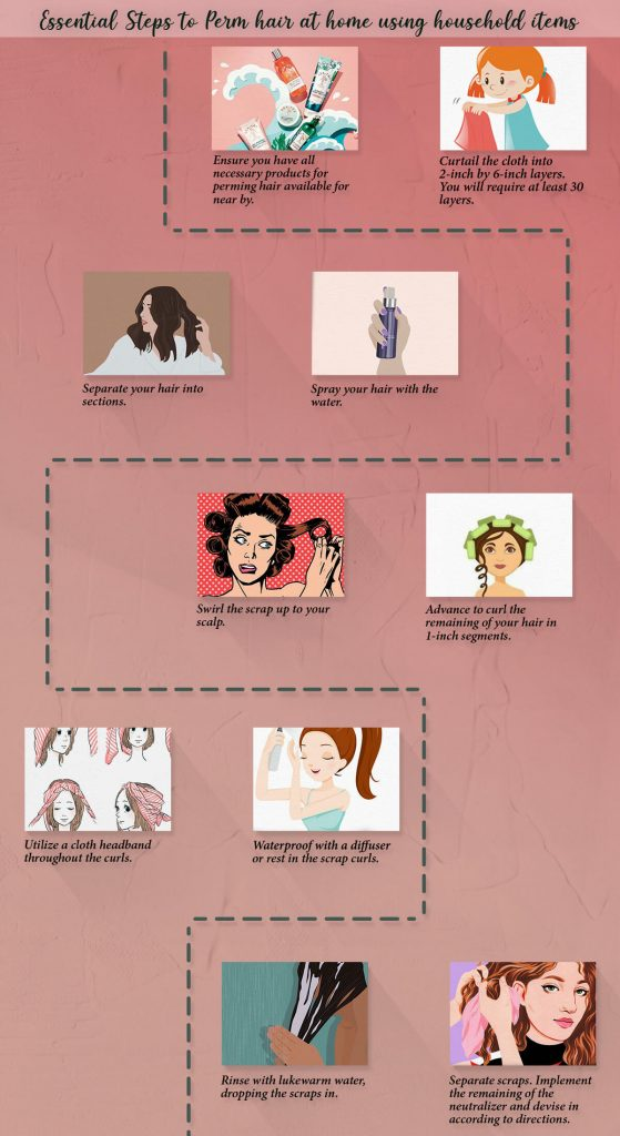 Essential Steps to Perm hair at home
